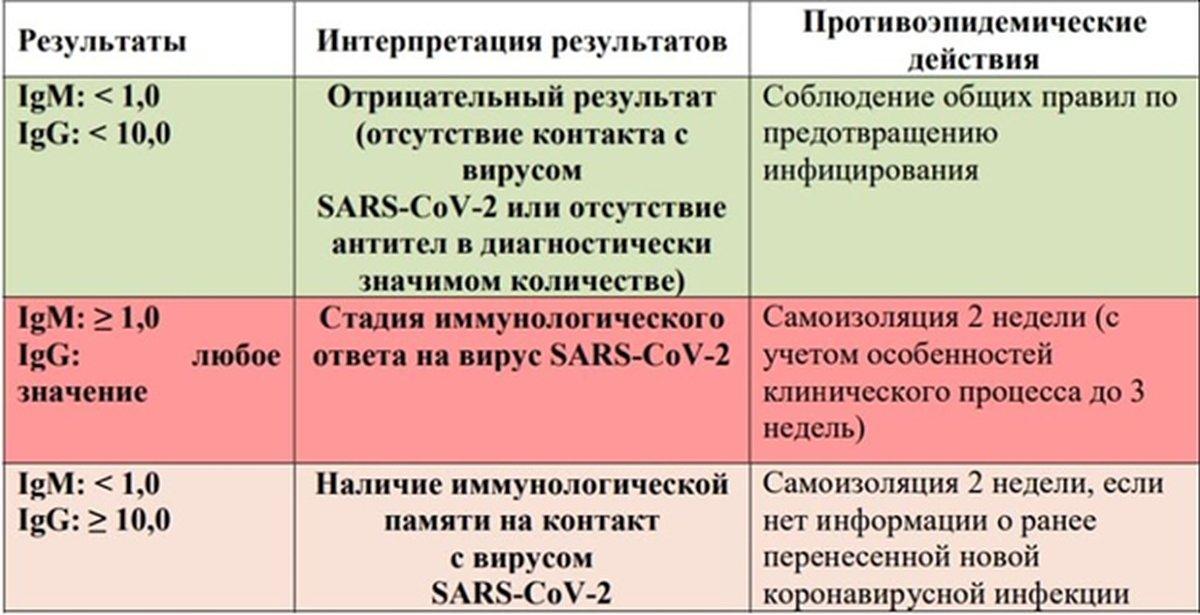 Удалённая таблица