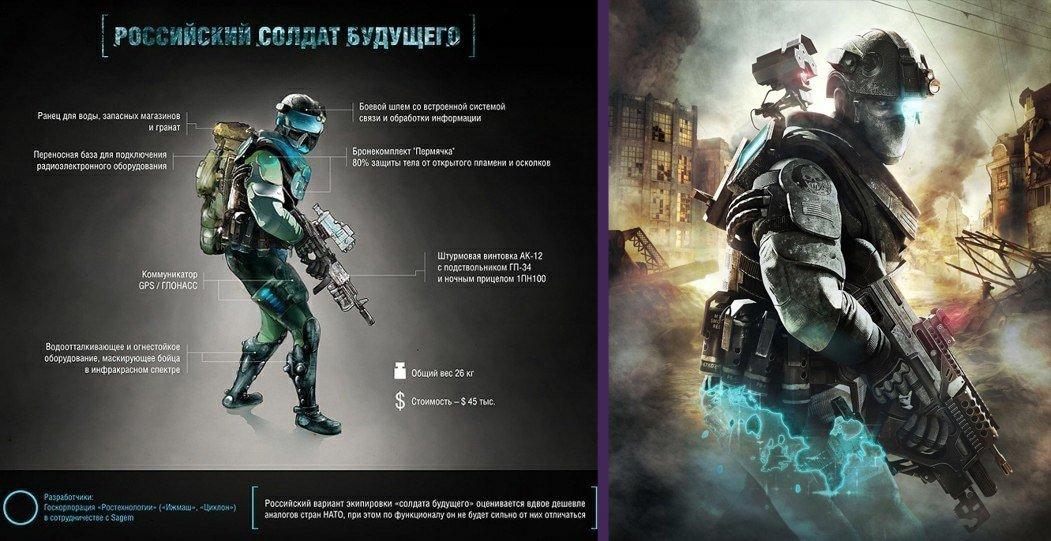 экипировка российского солдата будущего
