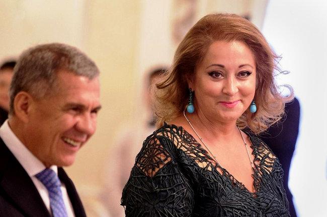 Гульсина Минниханова